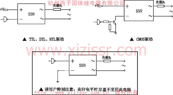 1.产品概述 固态继电器(亦称固体继电器)英文名称为Solid State Relay,简称SSR。它是用半导体器件代替传统电接点作为切换装置的具有继电器特性的无触点开关器件,单相SSR为四端有源器件,其中两个输入控制端,两个输出端,输入输出间为光隔离,输入端加上直流或脉冲信号到一定电流值后,输出端就能从断态转变成通态。 2 型号列表 单相交流固态继电器型号命名规则