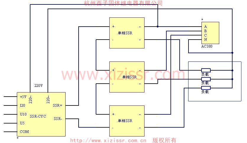 负反馈闭环控制系统结构框图